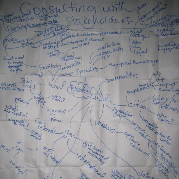 Image credit @resultsjunkie from Flickr.com (Flipchart from #govcamp Ottawa 2012 showing government stakeholders mind map)