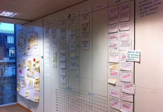 GDS project wall