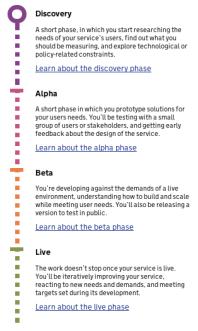 Discovery-alpha-beta-live