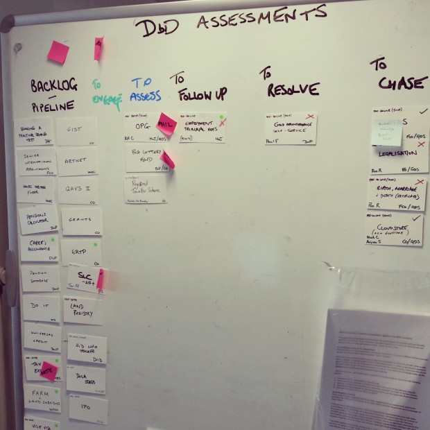 DbD Assessments backlog