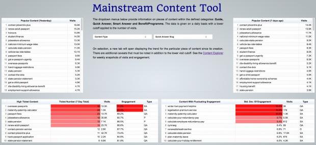 screenshot of Mainstream Content Tool