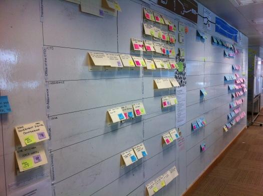 The GDS Portfolio wall