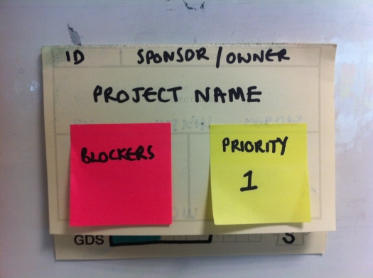 Project Card on the portfolio wall